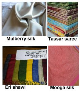 activity 3.4 fibre to fabric class 7
