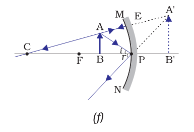 object between focal point and pole of concave mirror