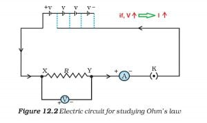 Activity 12.1 Class 10 Science Electricity