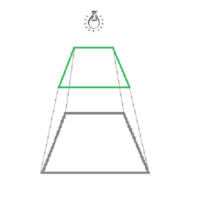 Triangles activity solution